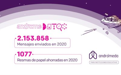 Andromedatos 2020